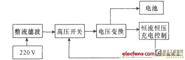 电动自行车充电器的工作原理框图